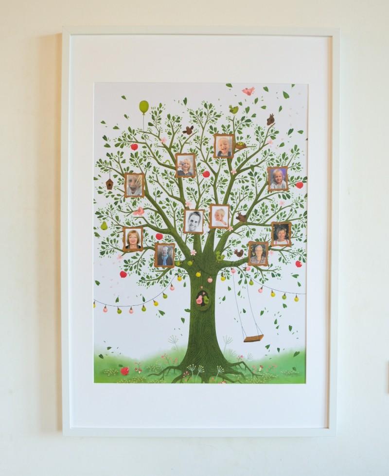 Familienstammbaum,